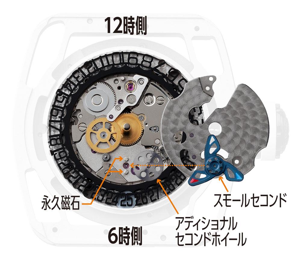 新作 クストス『チャレンジ シーライナー P-S オートマティック』 - CVSTOS