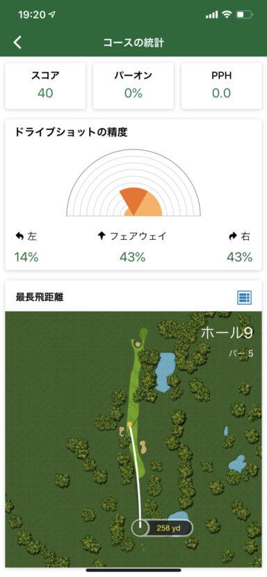 ガーミン「アプローチ S62」 時計屋スタッフが実際にゴルフ場で2ラウンド使用してみたのでレビュー|堺カントリークラブ - COLUMN |IMG_0472-384x830